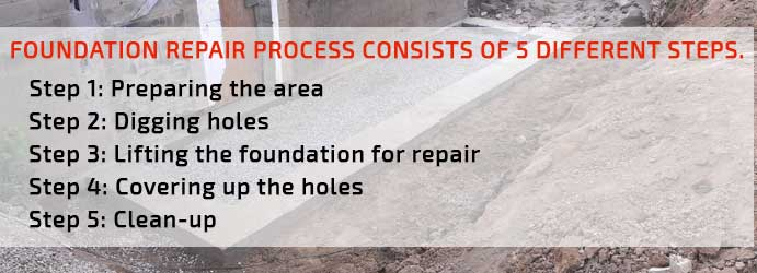 Foundation Repair Process in Melbourne
